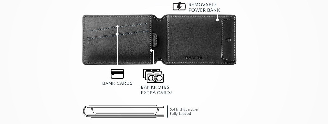 wallor_worlds_smartest_wallets_13