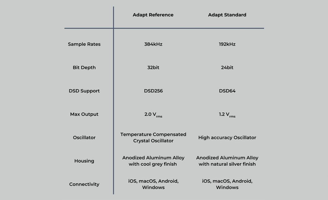adapt_audio_dac_06