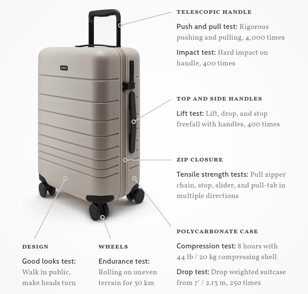 monos_premium_minimalist_luggage_14