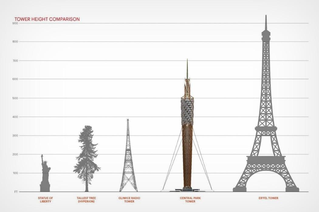 central_park_observation_tower_8