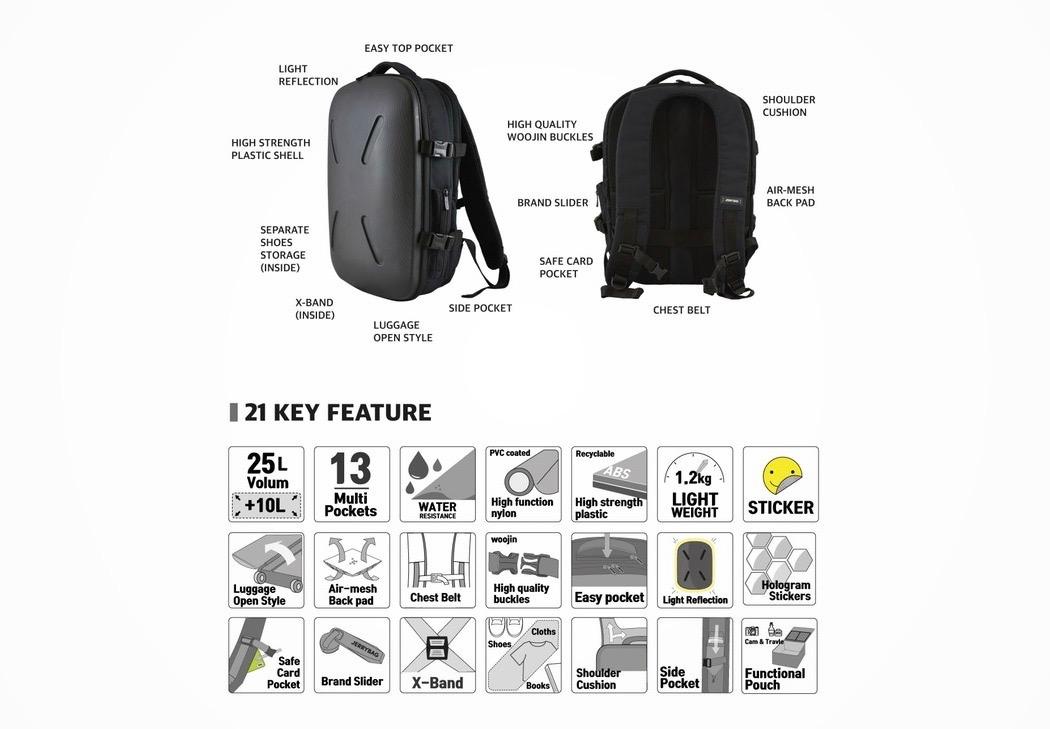 jerrybagshield_unbreakable_backpack_05