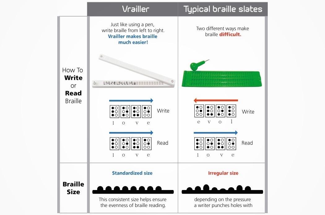 vrailler_braille_printing_kit_08