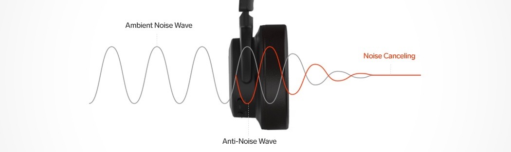 hbv70_multi_function_smart_headphone_03