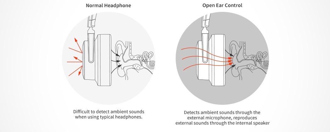 hbv70_multi_function_smart_headphone_04