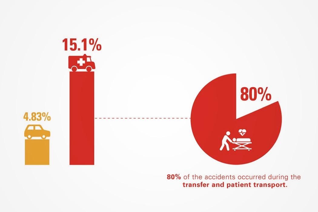 ambulance_traffic_system_01