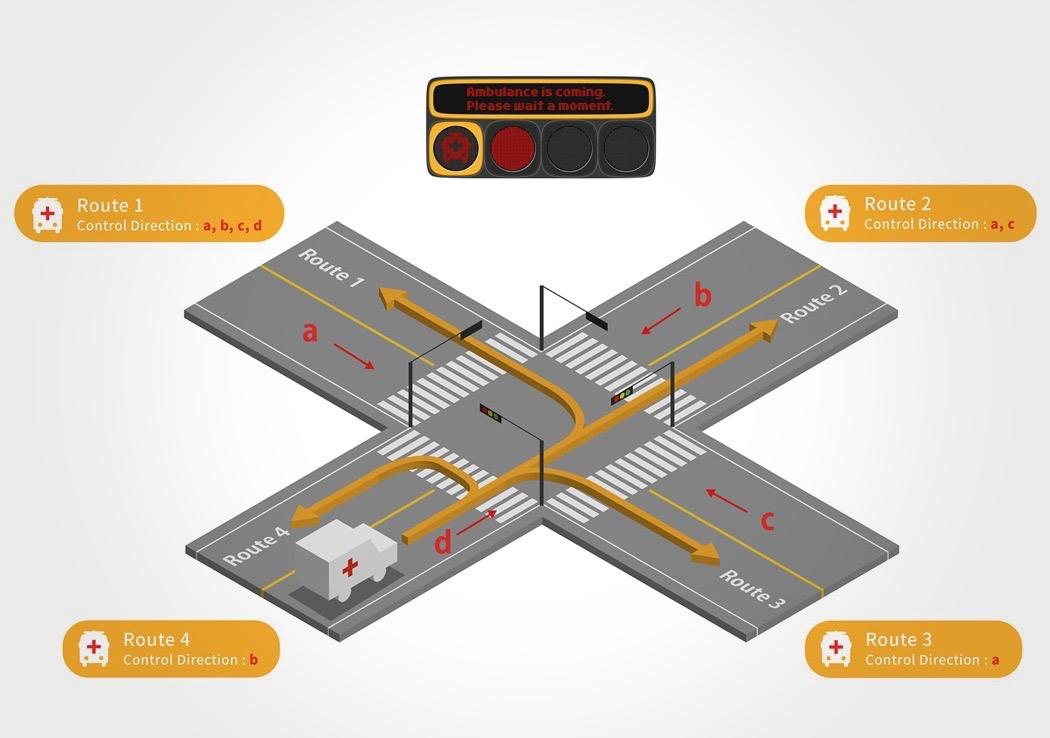 ambulance_traffic_system_03