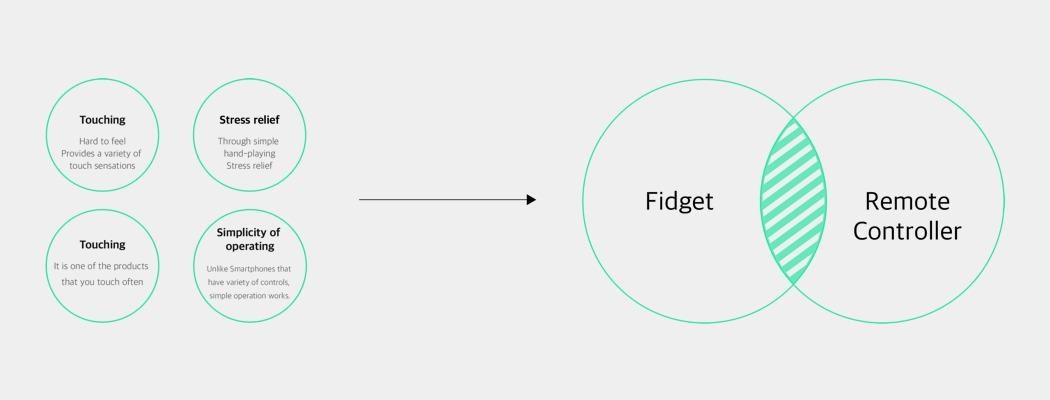kojib_fidget_remote_controller_05