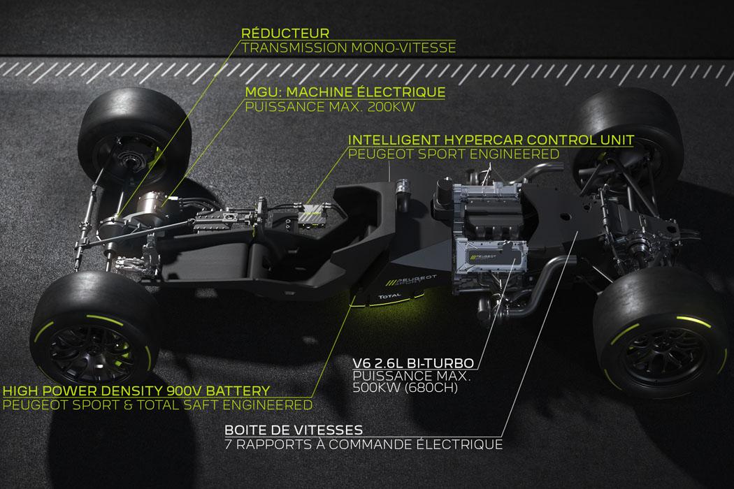 Peugeot отмечает возвращение в чемпионат мира по гонкам на выносливость своим гиперкаром в Ле-Мане