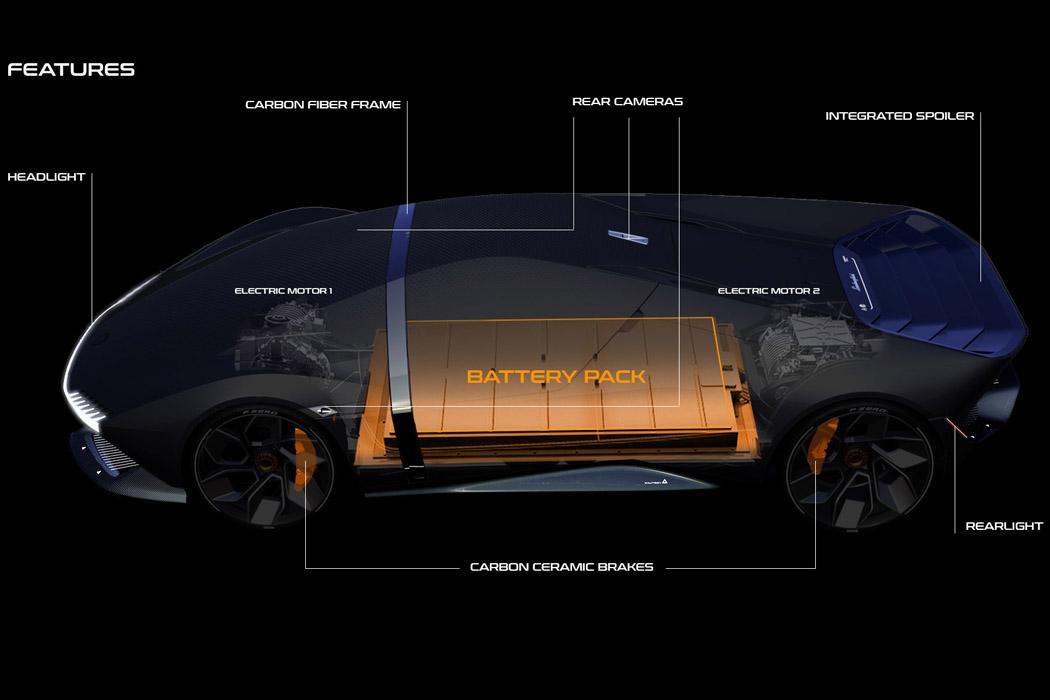 The Sustainable Lamborghini Of The Future – The Lamborghini E_X Electric Automotive Concept! 42