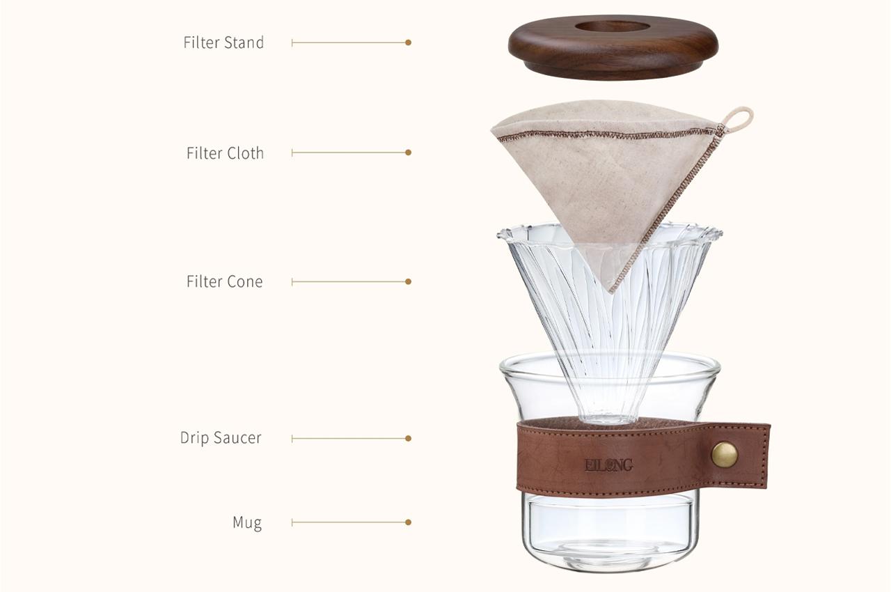 Drip Coffee Maker Red Dot Design Award